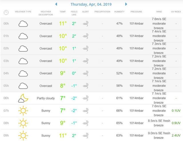 Ovih dana očekuju nas najjači udari vetra, a evo gde će biti ORKANSKE JAČINE 16729