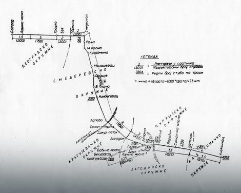 Prva telegrafska linija