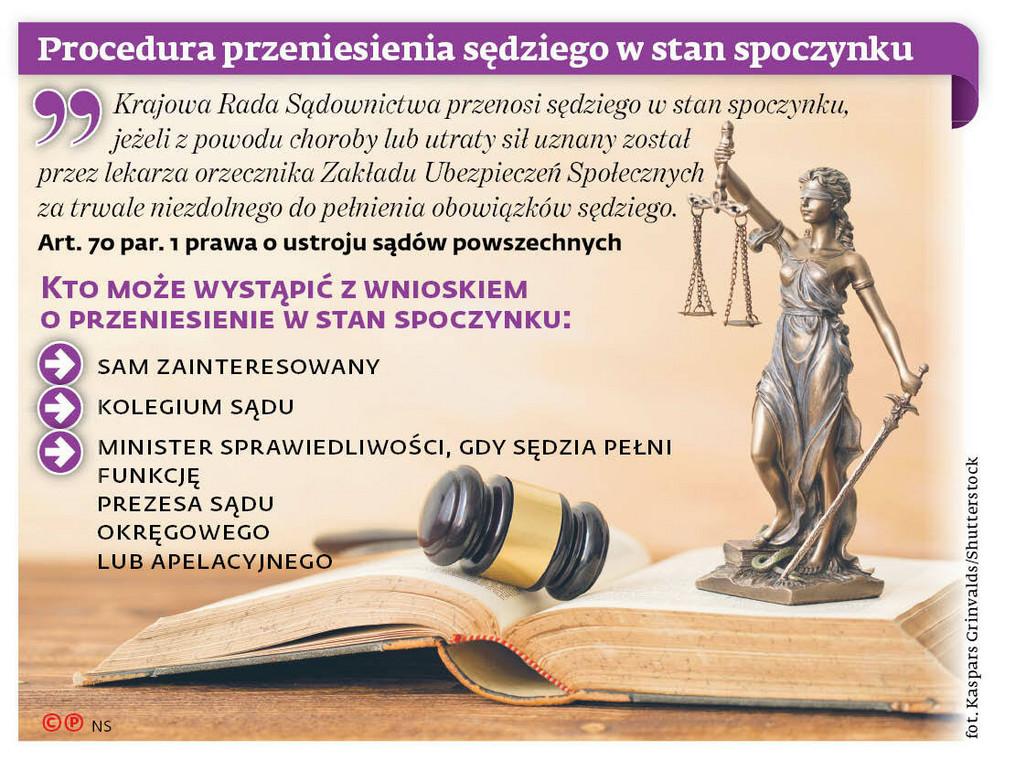 Procedura przeniesienia sędziego w stan spoczynku