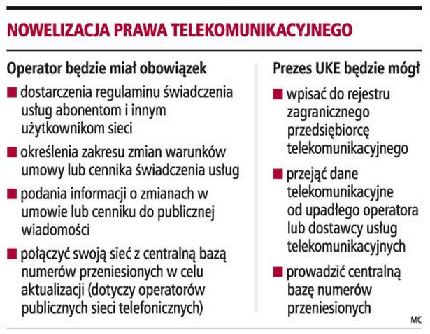 Nowelizacja prawa telekomunikacyjnego