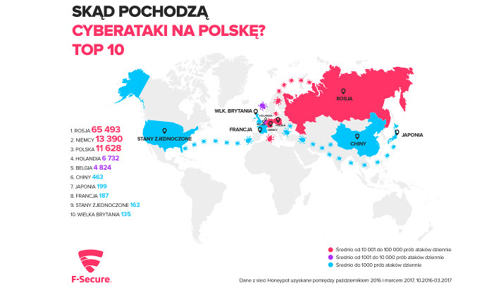 Mapa przedstawiająca źródła ataków