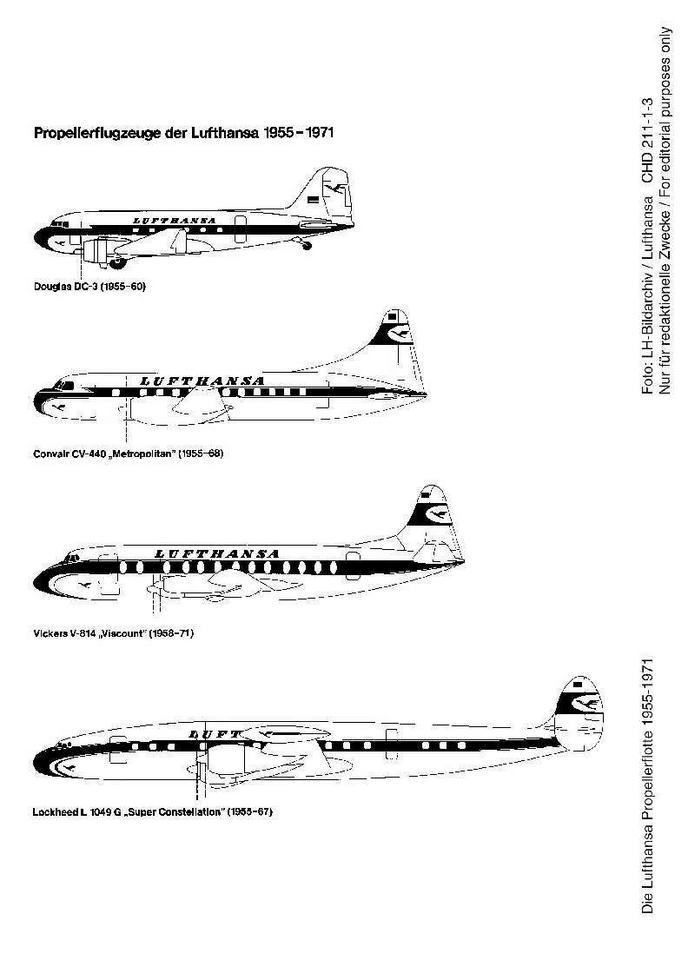 Malowanie samolotów turbośmigłowych obowiązujące w Lufthansie w latach 1955-1971