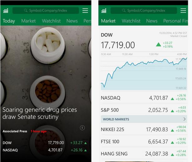 Użytkownicy smartfonów z systemem Windows Phone nie są szczególnie rozpieszczani przez deweloperów. Dotyczy to również aplikacji poświęconym finansom. Tym bardziej warto zwrócić swoją uwagę na na MSN Finance. Aplikacja dostarcza najświeższe informacje ze świata biznesu i finansów. Pozwala również na śledzenie głównych indeksów giełdowych - począwszy od warszawskiego WSE, a skończywszy na japońskim NIKKEI 225. Przytrudne mogą okazać się także wbudowane kalkulatory oraz inne narzędzia pozwalające na gruntowną analizę danych.