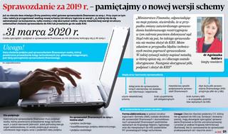 Sprawozdanie za 2019 r. - r pamiętajmy o nowej wersji z schemy