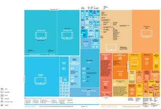 Ściągawka do repolonizacji. Jak wygląda mapa polskiego rynku medialnego [GRAFIKA]