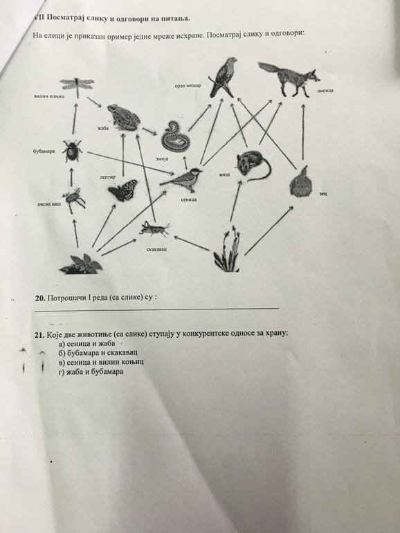 Test sa takmičenja iz Biologije