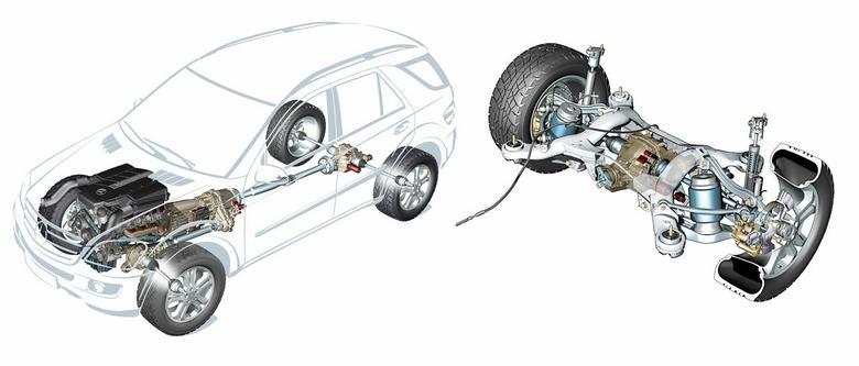 Silnik umieszczony jest wzdłużnie z przodu. Miechy pneumatyczne były wyposażeniem opcjonalnym. Z tyłu umieszczone są obok amortyzatorów.