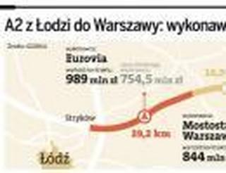 Autostrada A2 z Łodzi do Warszawy: Prace na chińskich odcinkach przeciągają się