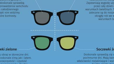 e8e973fdabae0 Jak dopasować do twarzy okulary przeciwsłoneczne   INFOGRAFIKA