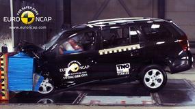Nowe testy Euro NCAP - grudzień 2014. Są rozczarowania