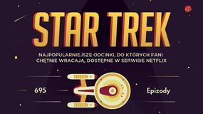 """Najpopularniejsze odcinki serii """"Star Trek"""", do których fani chętnie wracają [INFOGRAFIKA]"""