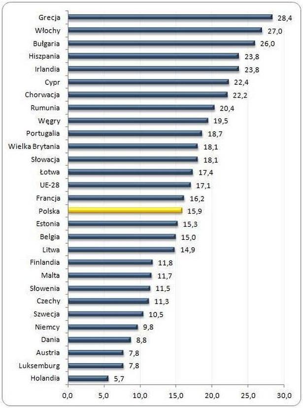 Młodzi, którzy ani się nie uczą, ani nie pracują RynekPracy.pl
