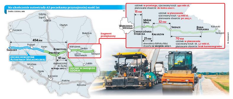 Plan budowy wschodniego odcinka autostrady A2