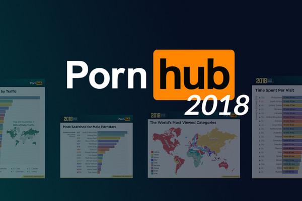 lesba mačička porno
