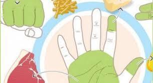 kézi fogyni
