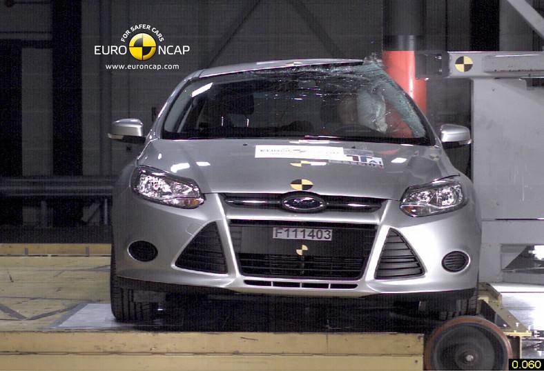 Ford focus - test zderzeniowy