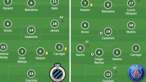 Startne postave Real Madrida u Ligi šampiona protiv Kluba Briž i Pari Sen Žermena