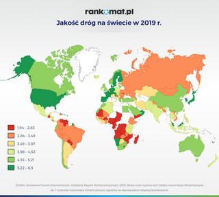 Ranking jakości dróg. Polska w ogonie Europy