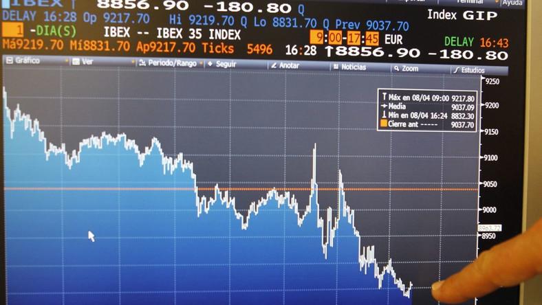 Bliskowschodnie giełdy odnotowują kilkuprocentowe spadki po obniżeniu ratingu USA