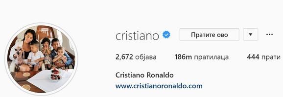 Nova profilna fotografija Kristijana Ronalda