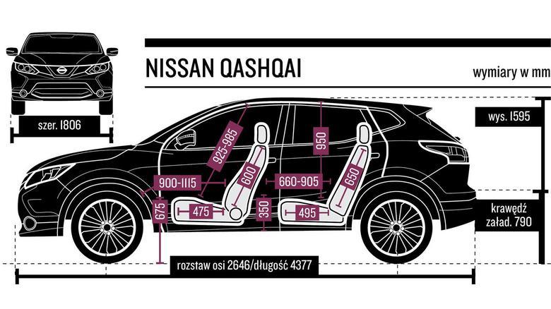 Nissan Qashqai II: gabaryty, wymiary wnętrza.
