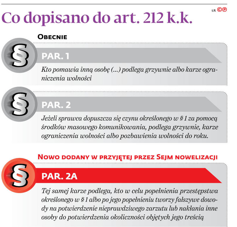 Co dopisano do art. 212 k.k.