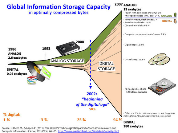 Big data, Ekonomija podataka