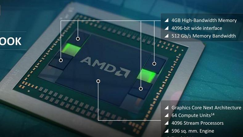 Karta Fury FX to najnowsza odsłona architektury GCN firmy AMD. Układ ma być szybszy od konkurencji spod znaku NVIDII - pierwsze przecieki z testów w 3D Mark wskazują, że FuryX wyprzedza Titana
