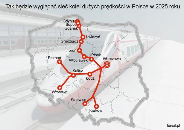 Kolej dużych prędkości w Polsce w 2025 roku