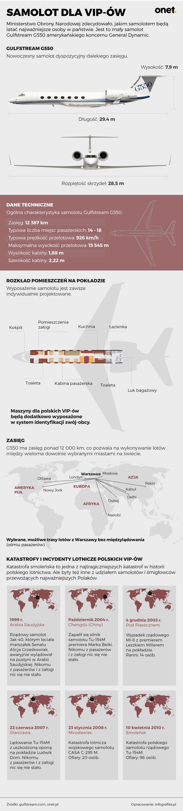 Samolot dla VIP-ów [INFOGRAFIKA]