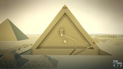 Unutrašnjost piramide sa prikazanim poznatim prostorijama