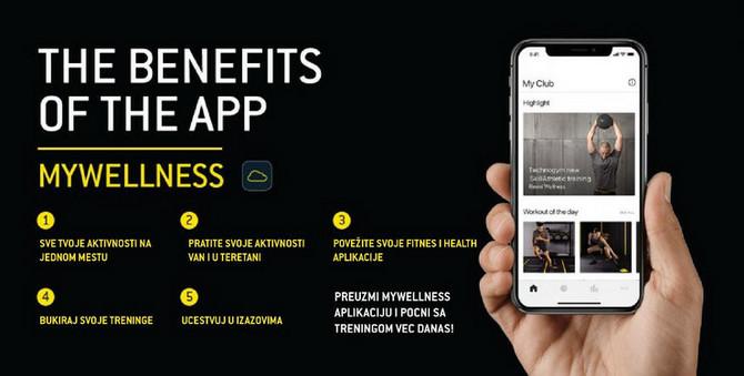 Aplikacija za vežbanje