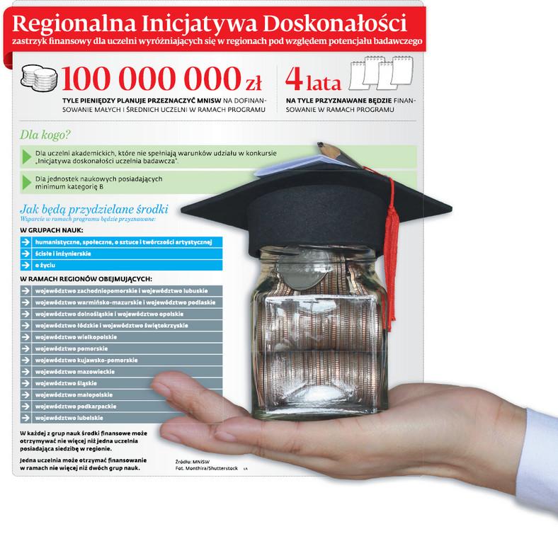 Regionalna Inicjatywa Doskonałości