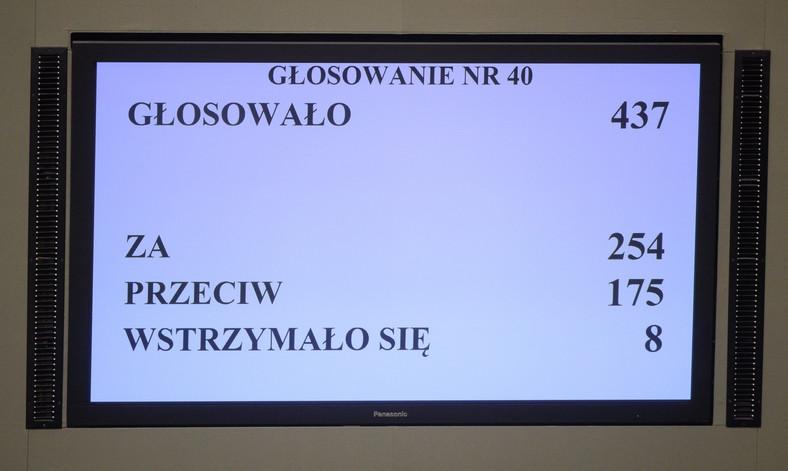 Sejm uchwalił ustawę ws. ratyfikacji konwencji o zapobieganiu przemocy