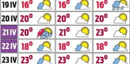Prognoza pogody. Za tydzień będzie trochę lata!