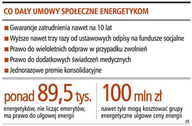 Co dały umowy społeczne energetykom