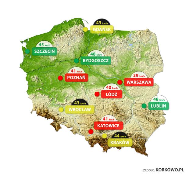 Jak co kwartał, korkowo.pl publikuje ranking najwolniejszych miast. Która metropolia zasłużyła na ten niechlubny tytuł wiosną 2017?