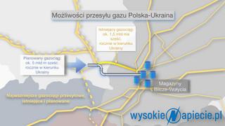 Co dalej z gazociągiem Polska-Ukraina? Inwestycja wciąż bez rozstrzygnięć