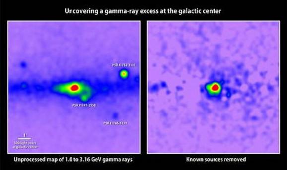 Kad su odstranjeni svi gama-zraci na originalnoj slici (levo), ono što je na fotografiji ostalo može biti jedino