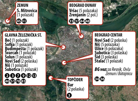 Sve železničke stanice u Beogradu