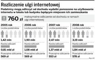 Dokumentowanie ulgi internetowej: fiskus boi się wirusów z e-faktur