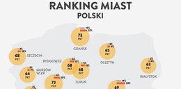 Ranking polskich miast. Które najlepsze?