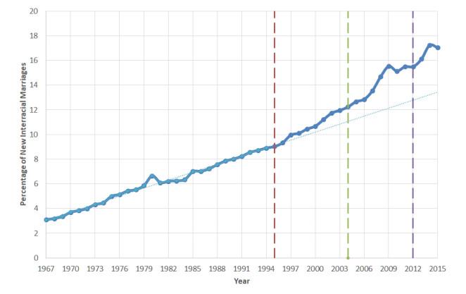 Geschwindigkeit Dating zurich Schweiz