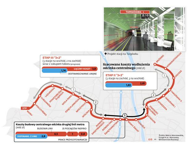 Metro w Warszawie - etapy wydłużenia drugiej linii