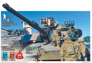 Nasze wojsko powinno zwiększyć gotowość i iść w jakość, a nie ilość