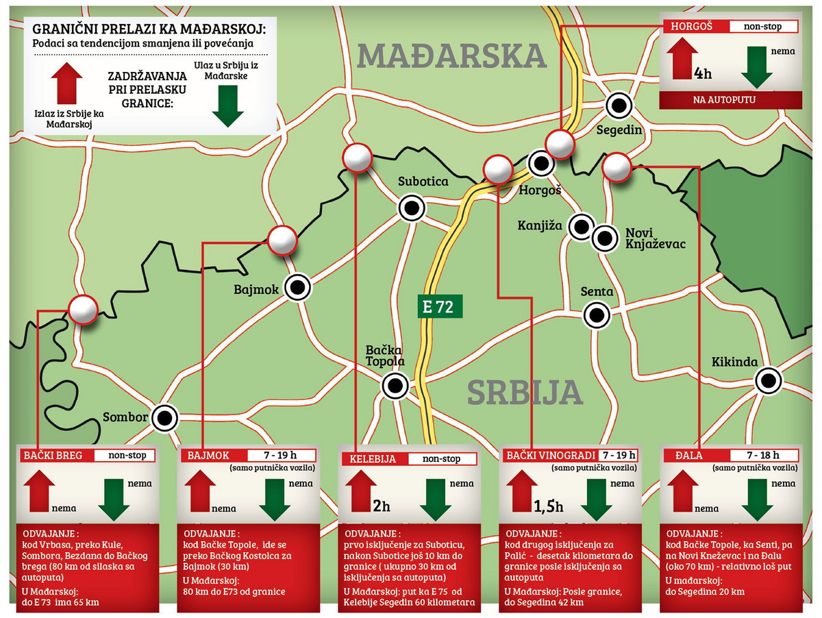 karta srbije sa granicnim prelazima Izbegnite gužve na Horgošu: Uputstvo za putovanje preko drugih prelaza karta srbije sa granicnim prelazima