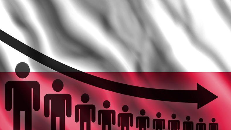 Demografia w Polsce