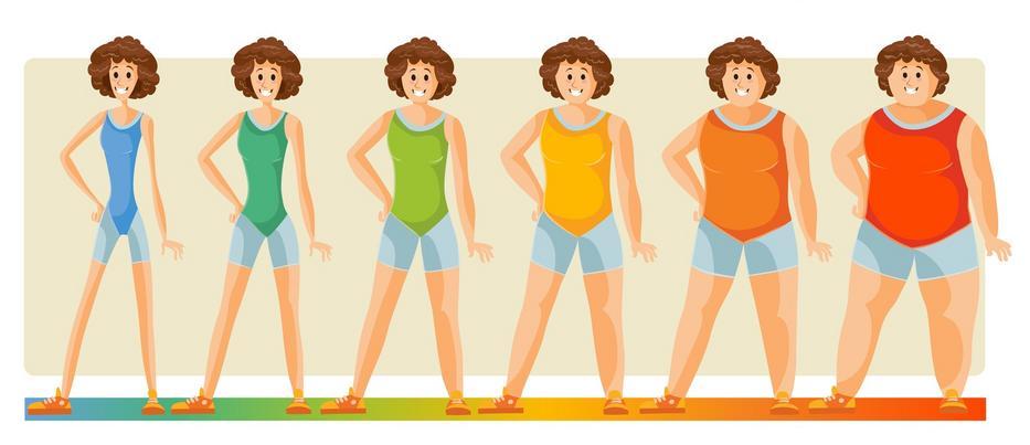 A testzsírszázalék mérés | Mivel és hogyan történik? - MYPROTEIN™, Dexa scan fogyás