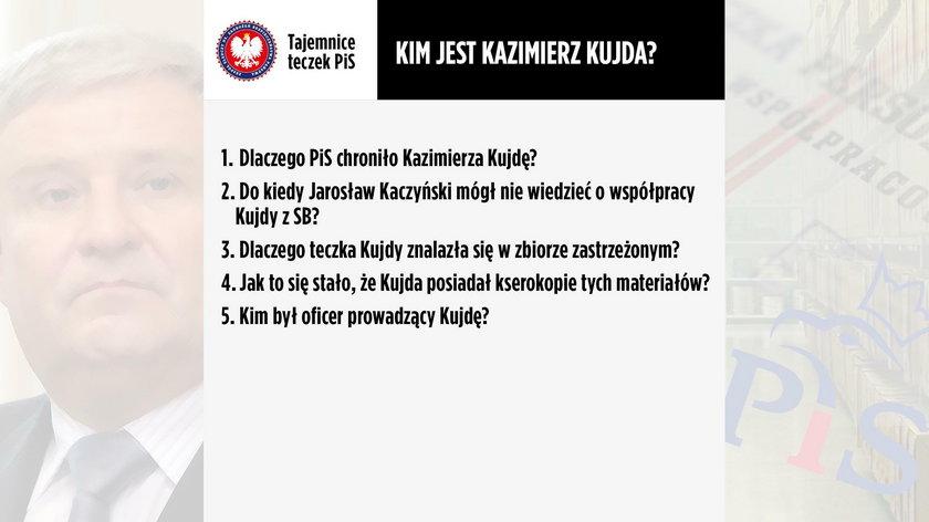 Prezentacja Platformy Tajemnice Teczek PiS