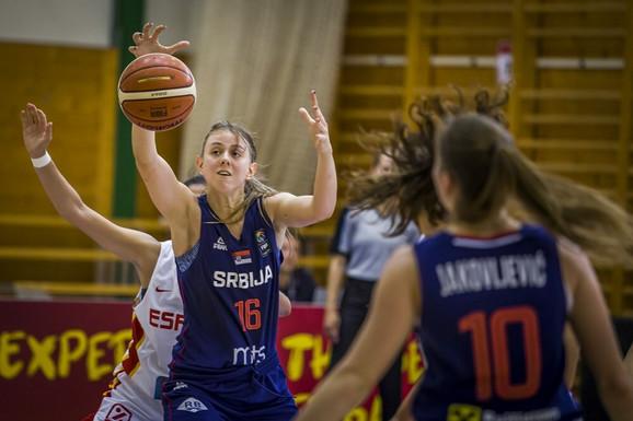 Kosarkasice Srbije U20